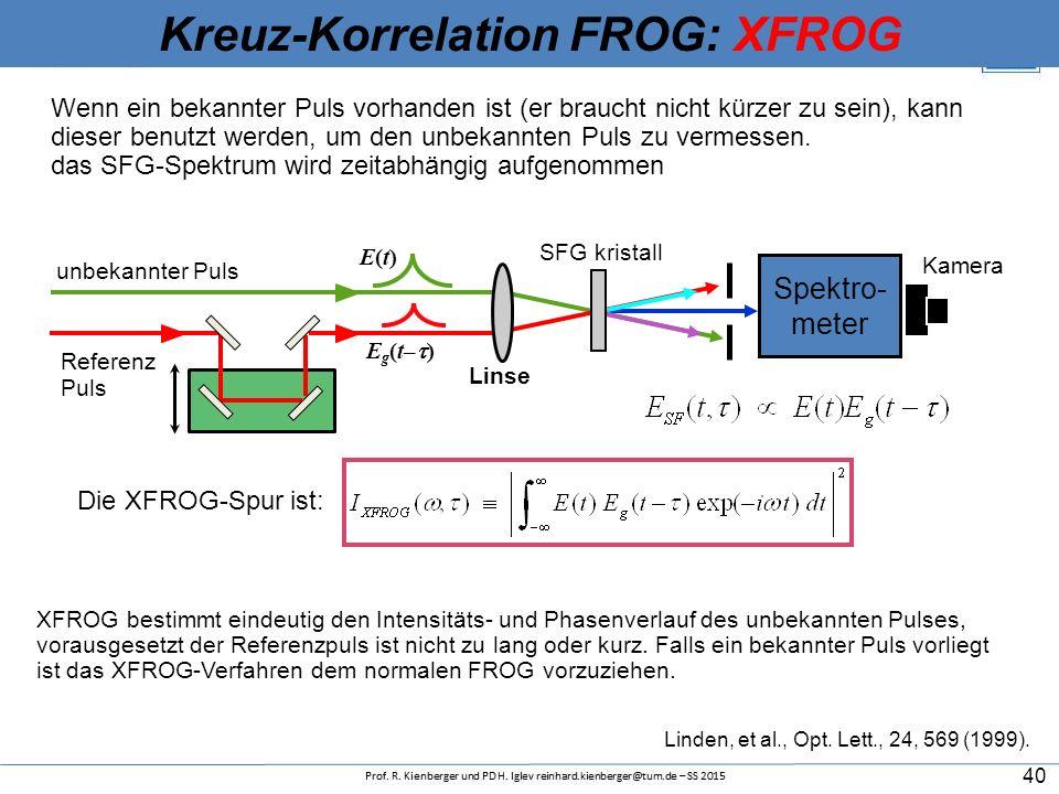 Kreuz-Korrelation FROG: XFROG