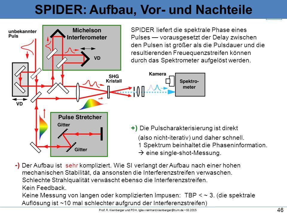 SPIDER: Aufbau, Vor- und Nachteile