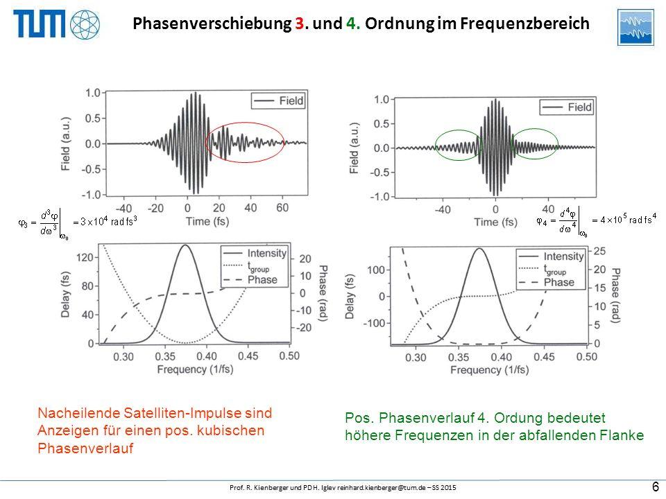 Phasenverschiebung 3. und 4. Ordnung im Frequenzbereich