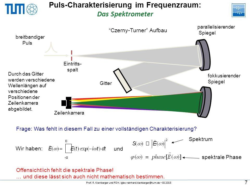Puls-Charakterisierung im Frequenzraum: Das Spektrometer