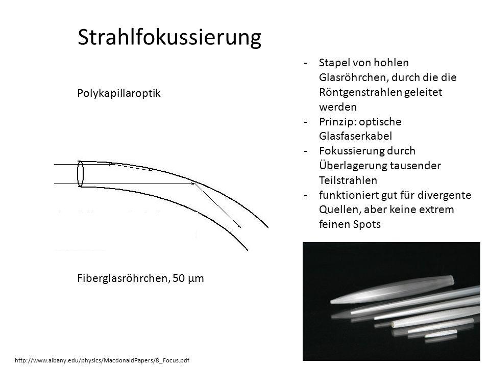 Strahlfokussierung Stapel von hohlen Glasröhrchen, durch die die Röntgenstrahlen geleitet werden. Prinzip: optische Glasfaserkabel.