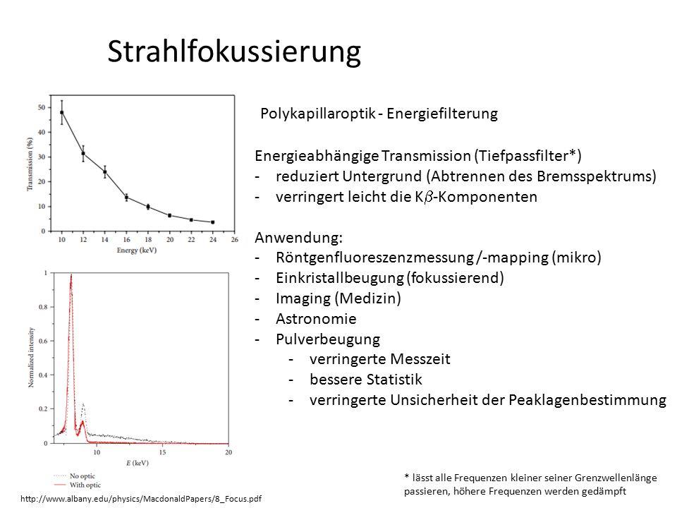Strahlfokussierung Polykapillaroptik - Energiefilterung