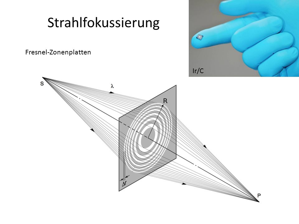 Strahlfokussierung Fresnel-Zonenplatten Ir/C