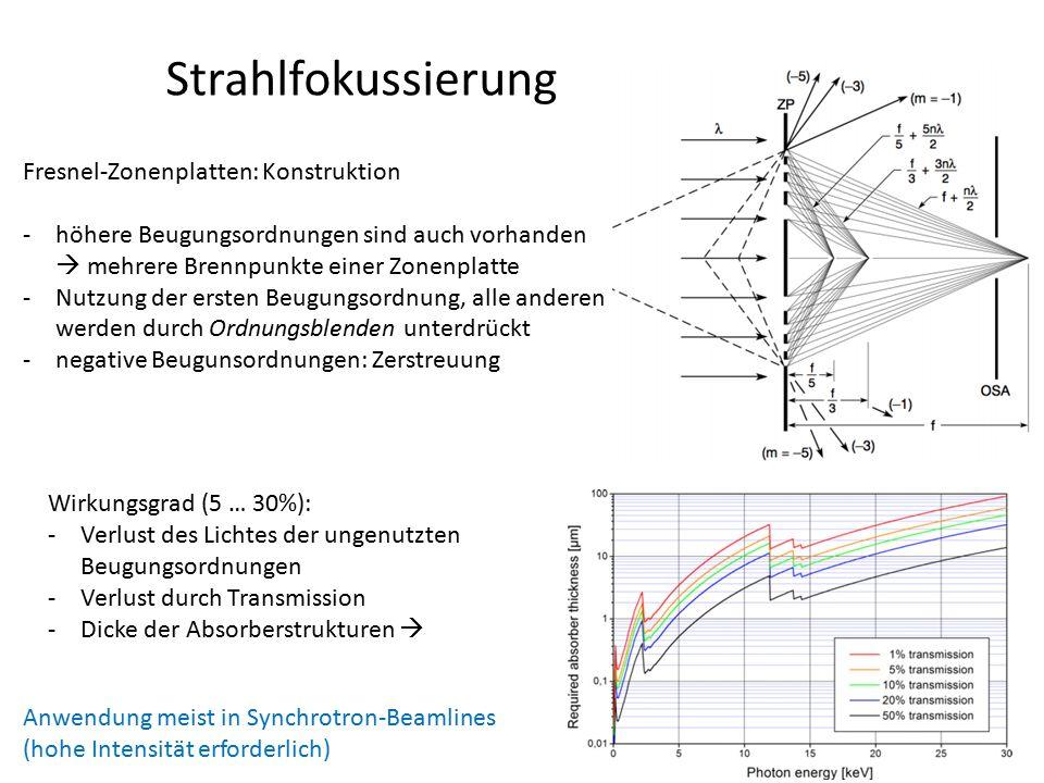 Strahlfokussierung Fresnel-Zonenplatten: Konstruktion