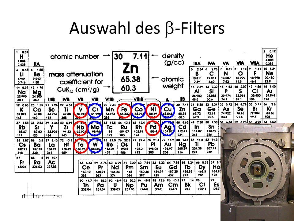 Auswahl des -Filters