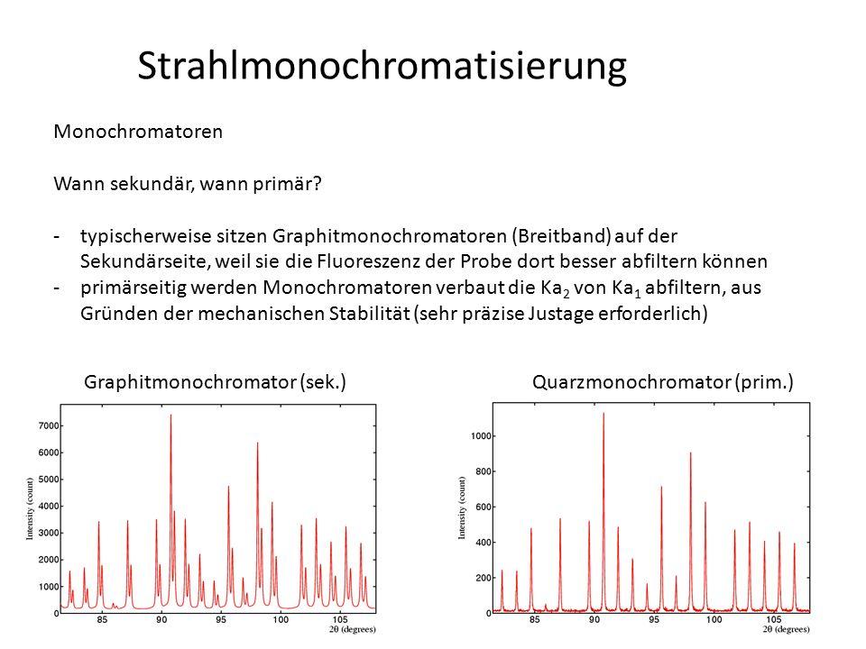 Strahlmonochromatisierung