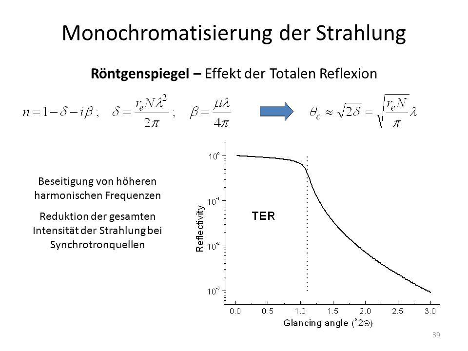 Monochromatisierung der Strahlung