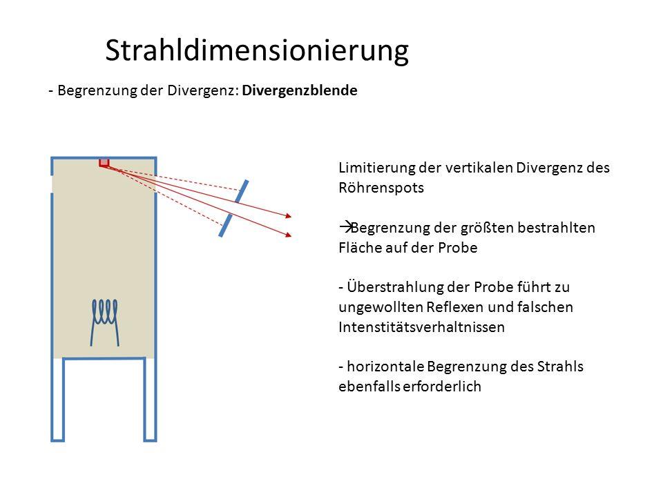 Strahldimensionierung