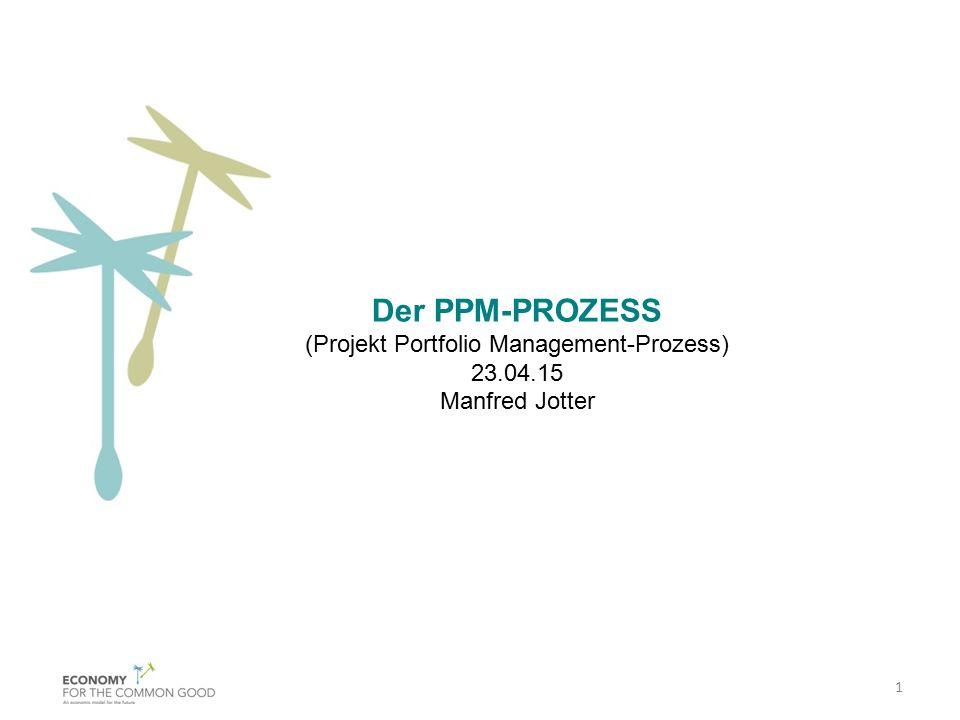 Der PPM-PROZESS (Projekt Portfolio Management-Prozess)