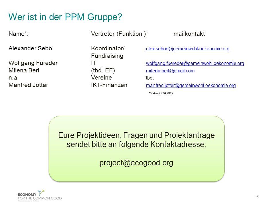 Wer ist in der PPM Gruppe