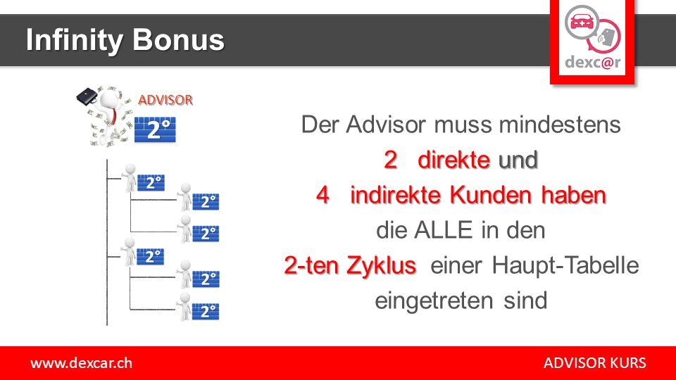 Infinity Bonus Der Advisor muss mindestens 2 direkte und