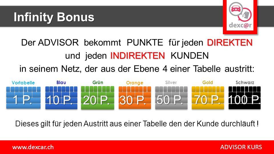 Infinity Bonus 1 P. 10 P. 20 P. 30 P. 50 P. 70 P. 100 P.
