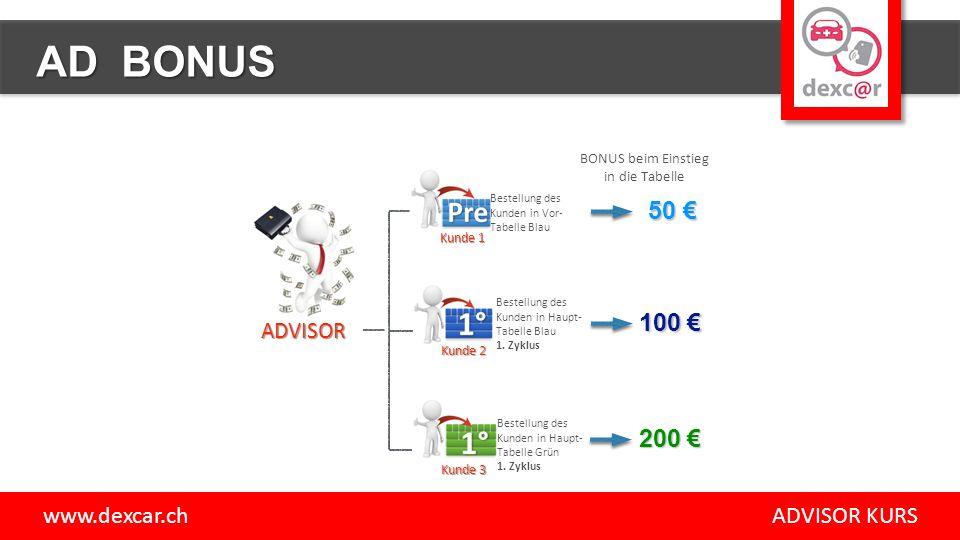 AD BONUS 50 € 100 € 200 € www.dexcar.ch ADVISOR KURS ADVISOR