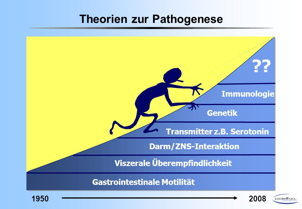Theorien zur Pathogenese Darm/ZNS-Interaktion