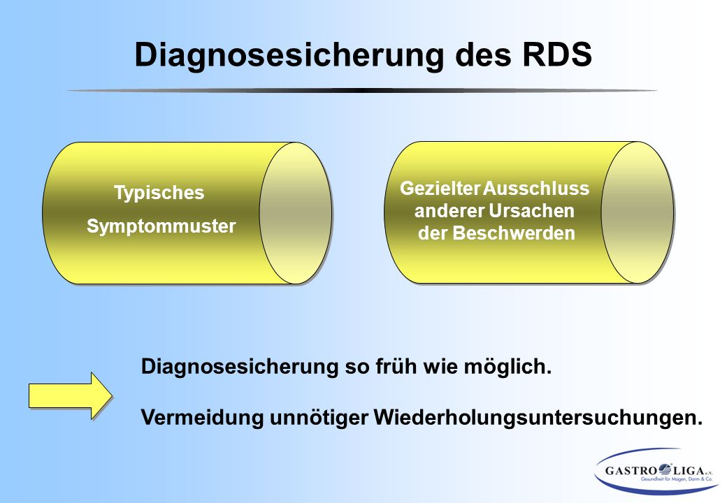 Diagnosesicherung des RDS