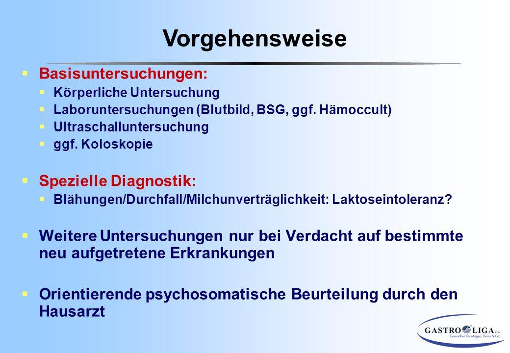 Vorgehensweise Basisuntersuchungen: Spezielle Diagnostik: