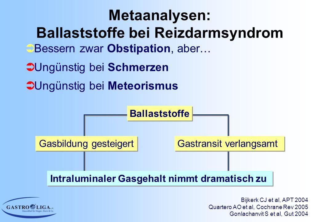 Metaanalysen: Ballaststoffe bei Reizdarmsyndrom