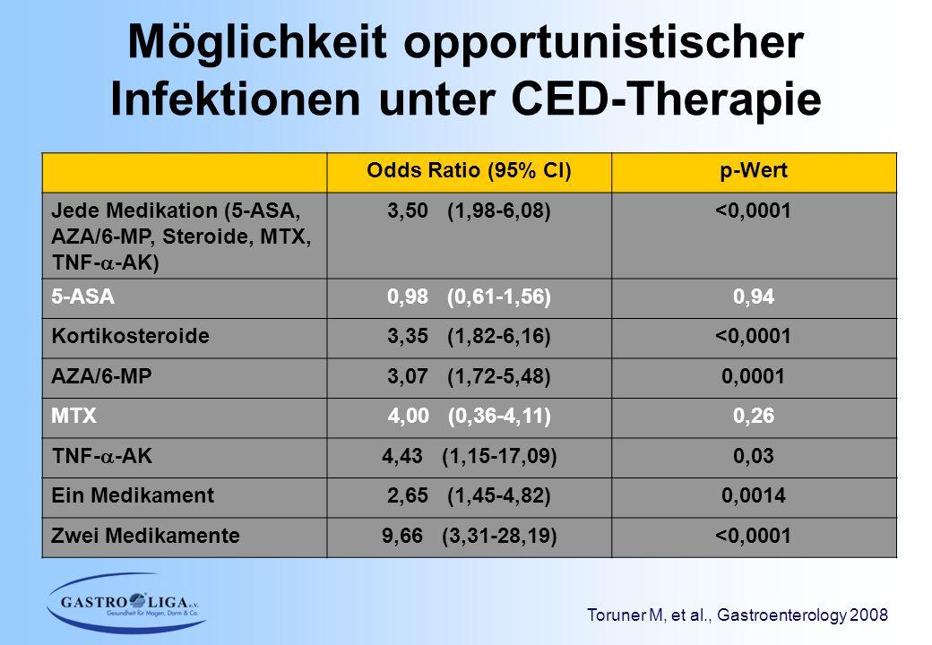 Möglichkeit opportunistischer Infektionen unter CED-Therapie