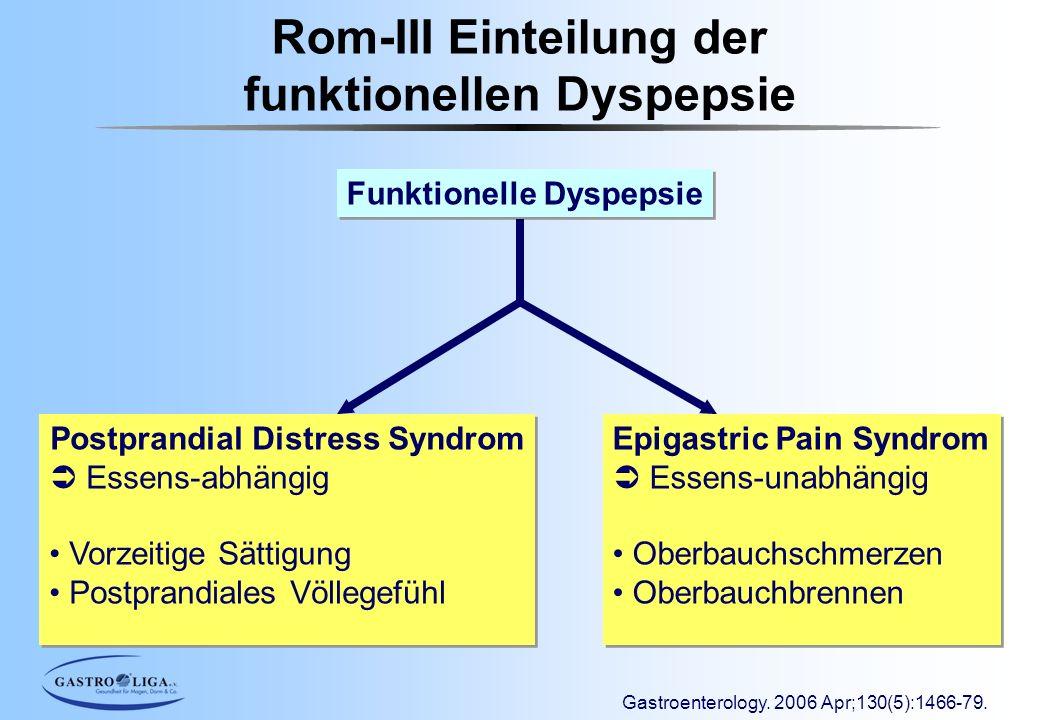 Rom-III Einteilung der funktionellen Dyspepsie