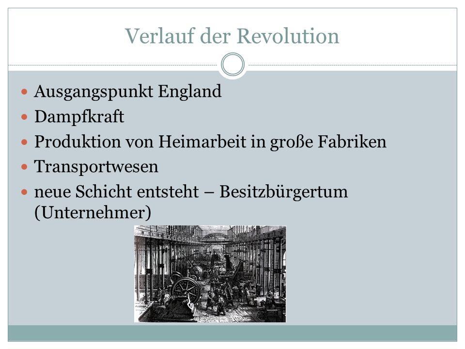 Verlauf der Revolution