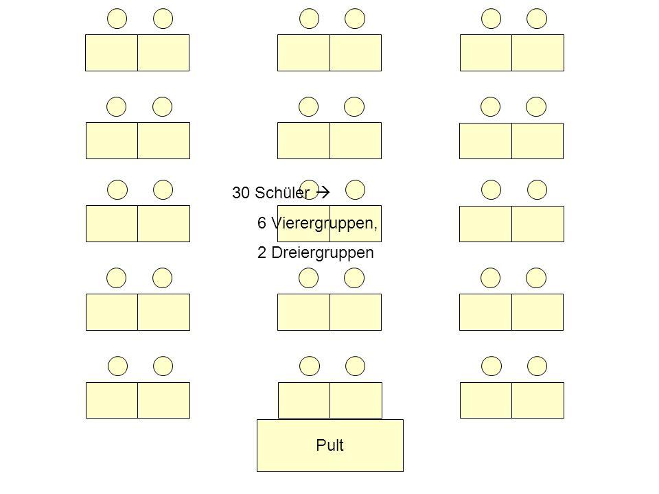 Sitzplan für Gruppenpuzzle überlegen