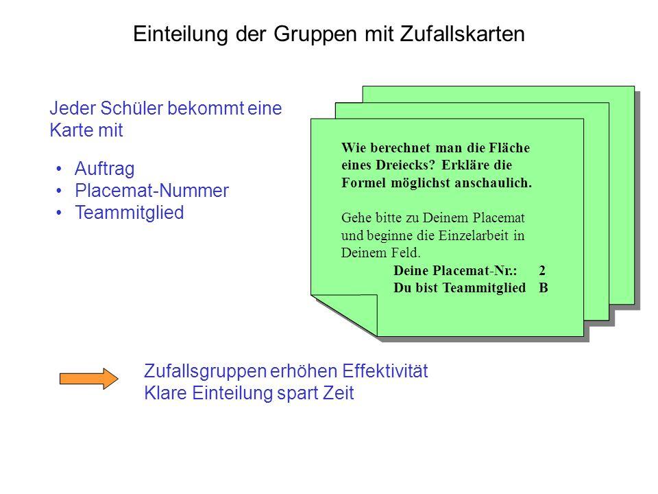 Einteilung der Gruppen mit Zufallskarten