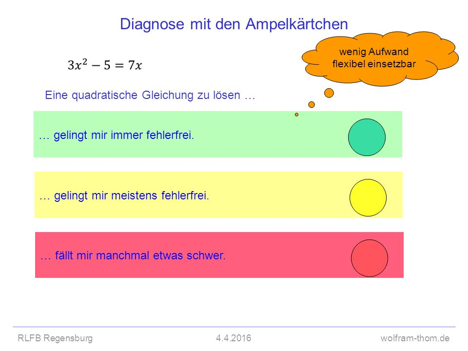 Diagnose mit den Ampelkärtchen