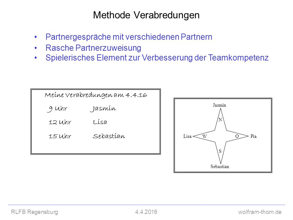 Methode Verabredungen