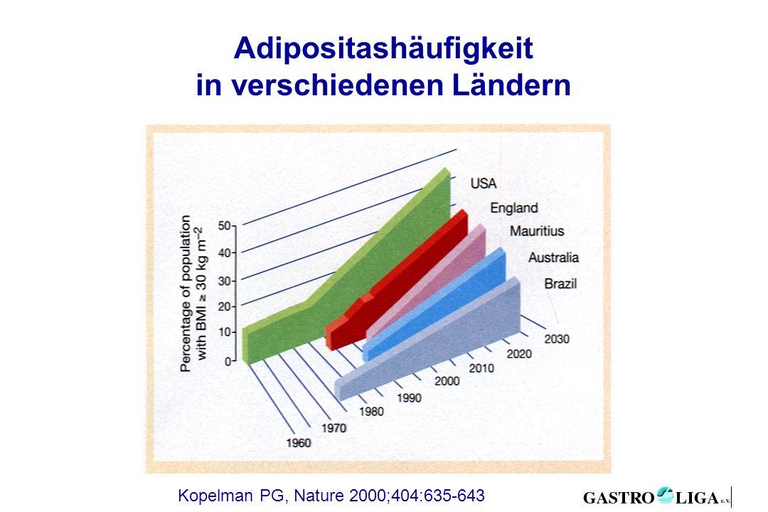 Adipositashäufigkeit in verschiedenen Ländern