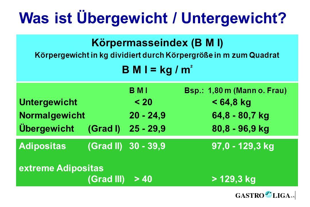 Was ist Übergewicht / Untergewicht