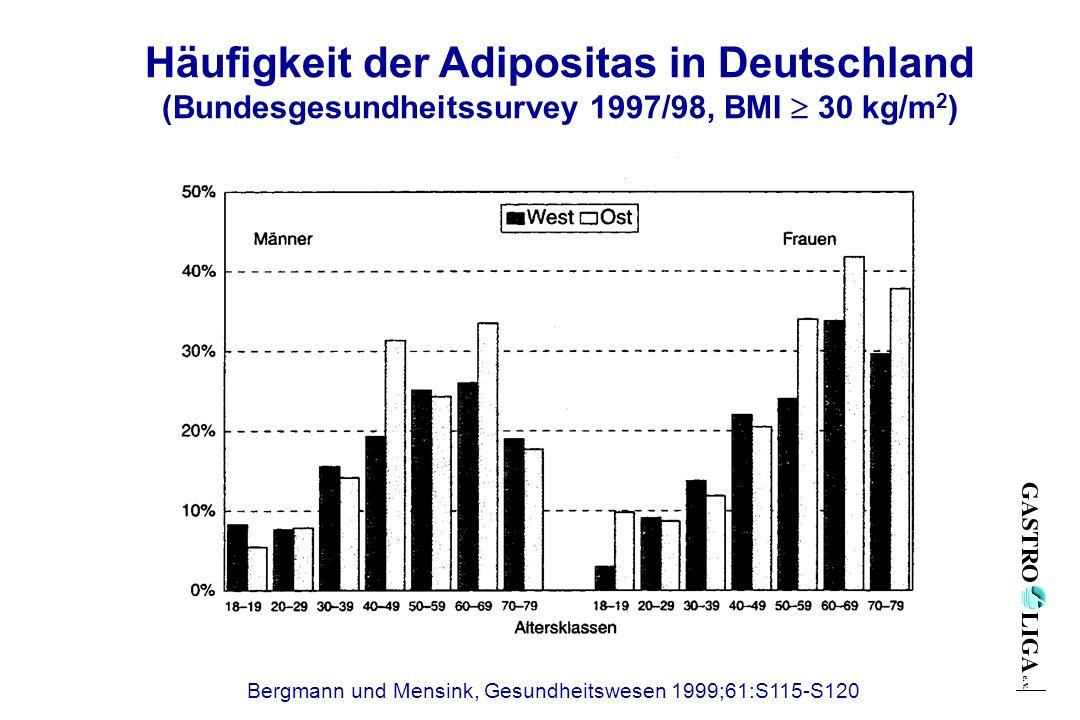 Häufigkeit der Adipositas in Deutschland (Bundesgesundheitssurvey 1997/98, BMI  30 kg/m2)