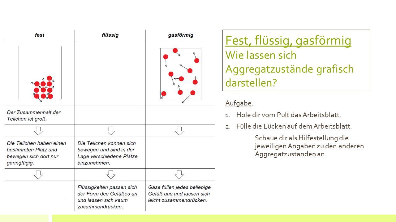 Fest, flüssig, gasförmig Wie lassen sich Aggregatzustände grafisch darstellen