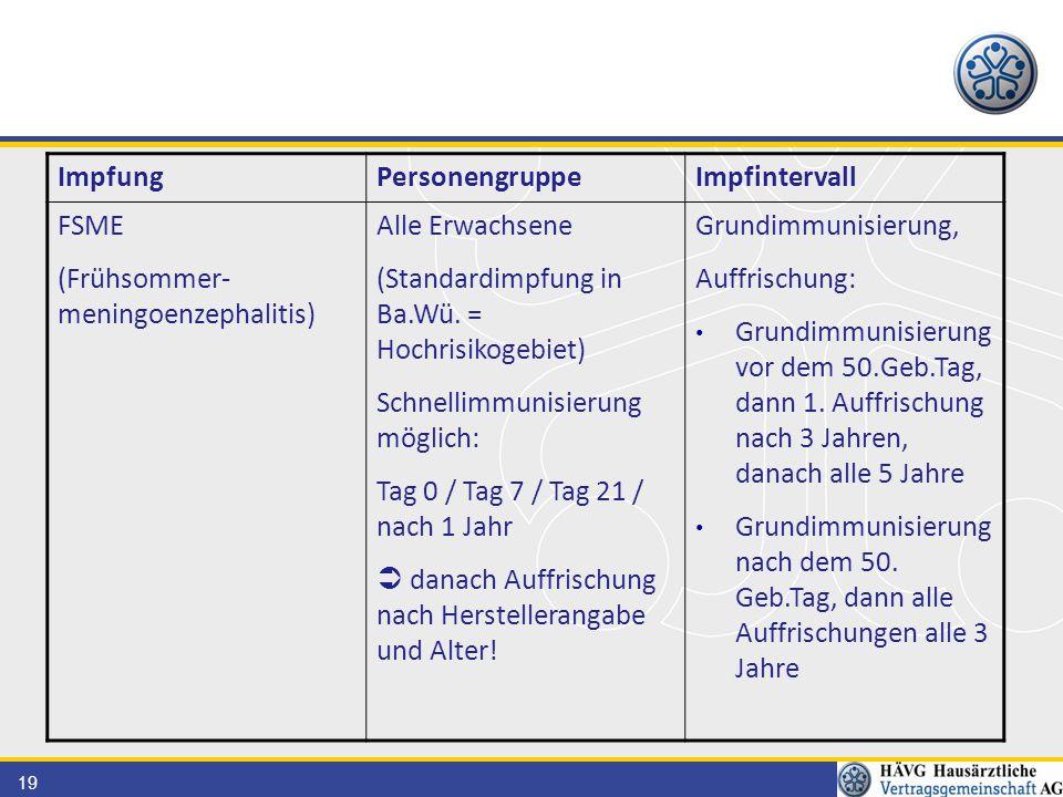(Frühsommer-meningoenzephalitis) Alle Erwachsene