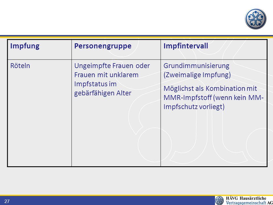 Impfung Personengruppe Impfintervall Röteln