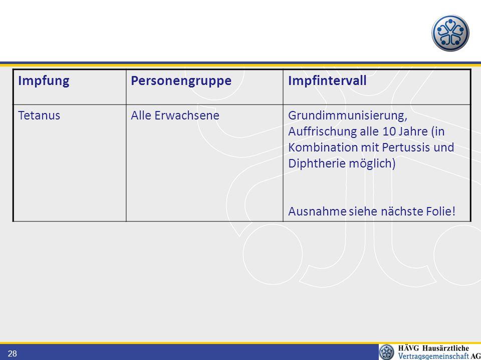 Impfung Personengruppe Impfintervall Tetanus Alle Erwachsene