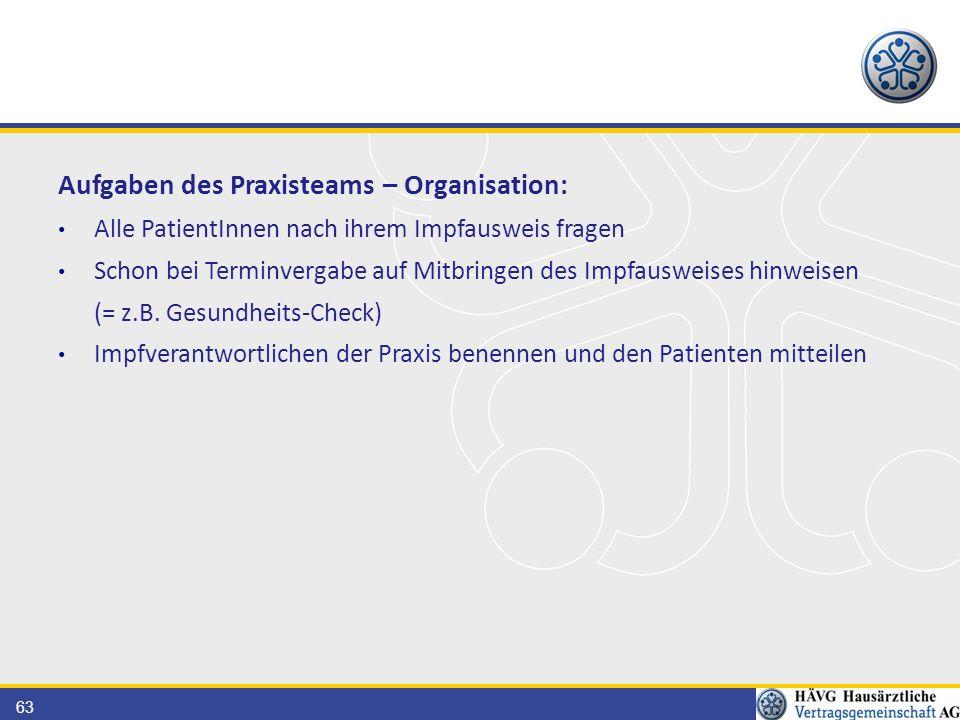Aufgaben des Praxisteams – Organisation: