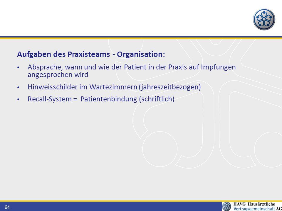 Aufgaben des Praxisteams - Organisation: