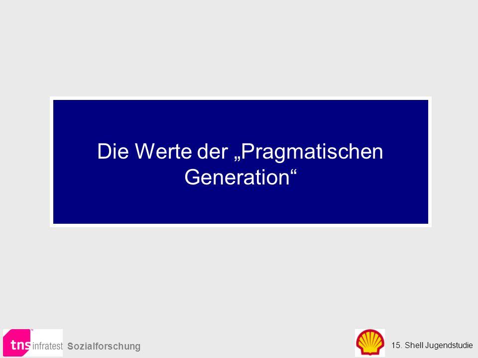 """Die Werte der """"Pragmatischen Generation"""