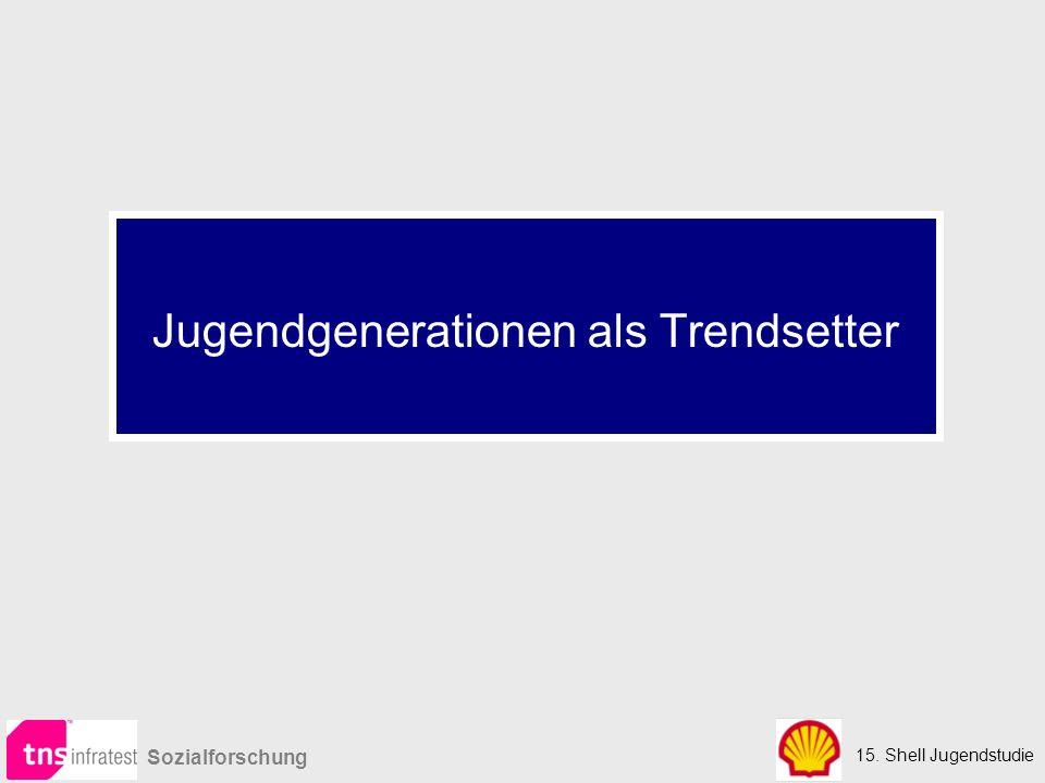 Jugendgenerationen als Trendsetter
