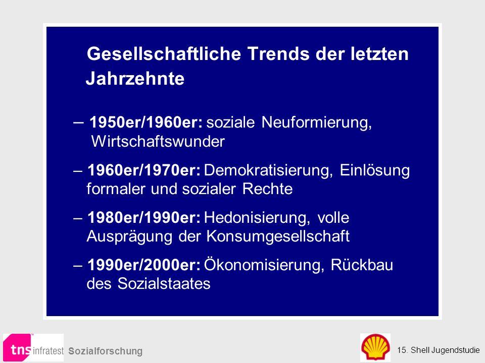 Gesellschaftliche Trends der letzten Jahrzehnte