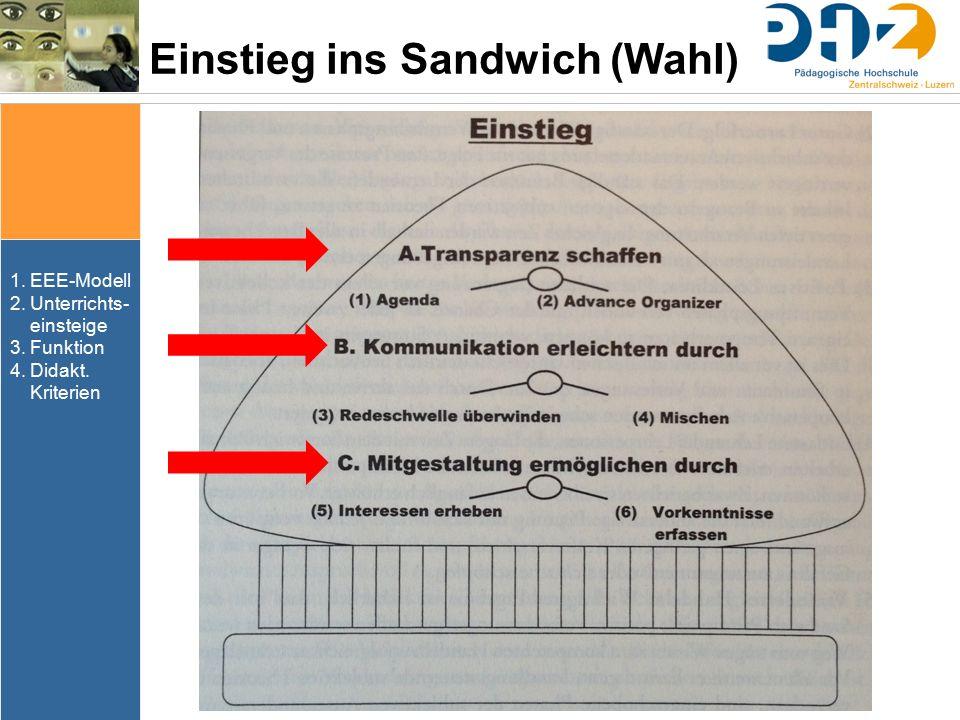 Einstieg ins Sandwich (Wahl)