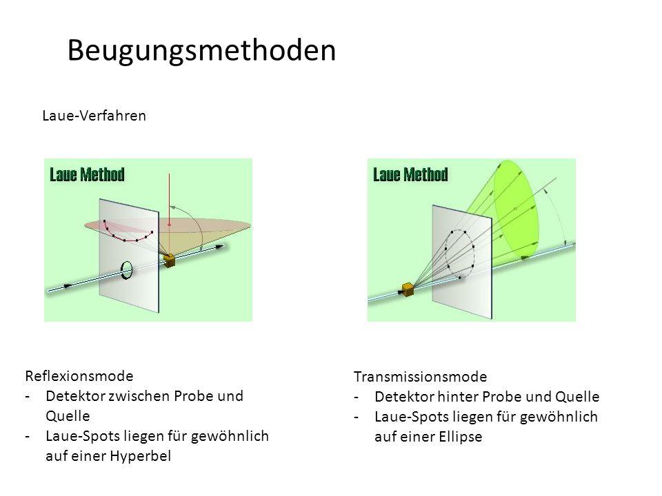 Beugungsmethoden Laue-Verfahren Reflexionsmode