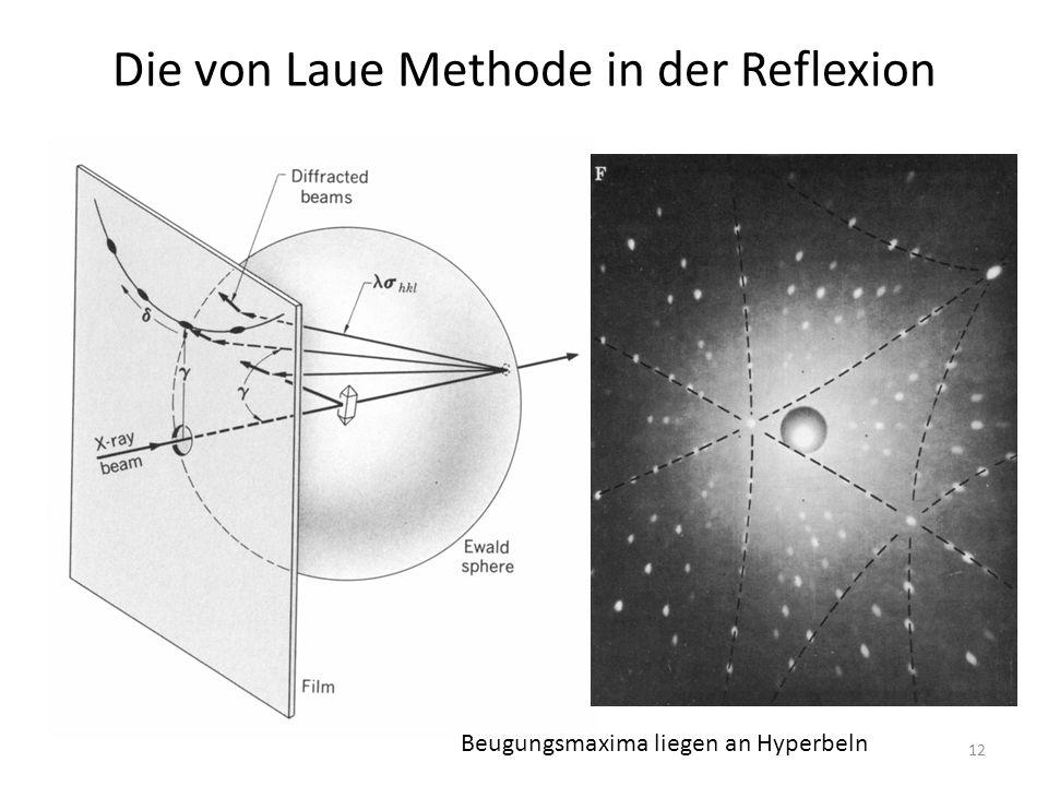 Die von Laue Methode in der Reflexion