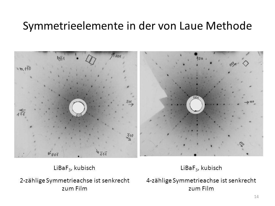 Symmetrieelemente in der von Laue Methode