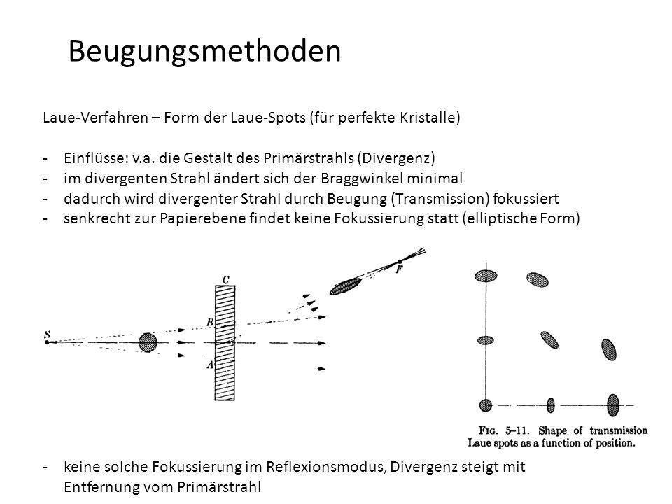 Beugungsmethoden Laue-Verfahren – Form der Laue-Spots (für perfekte Kristalle) Einflüsse: v.a. die Gestalt des Primärstrahls (Divergenz)