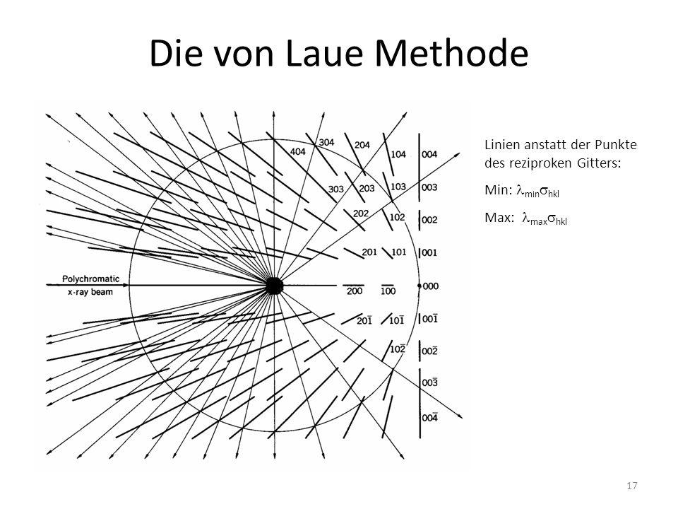 Die von Laue Methode Linien anstatt der Punkte des reziproken Gitters: