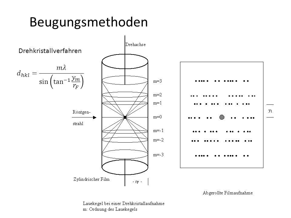 Beugungsmethoden Drehkristallverfahren 𝑑 ℎ𝑘𝑙 = 𝑚𝜆 sin tan −1 𝑦 𝑚 𝑟 𝐹