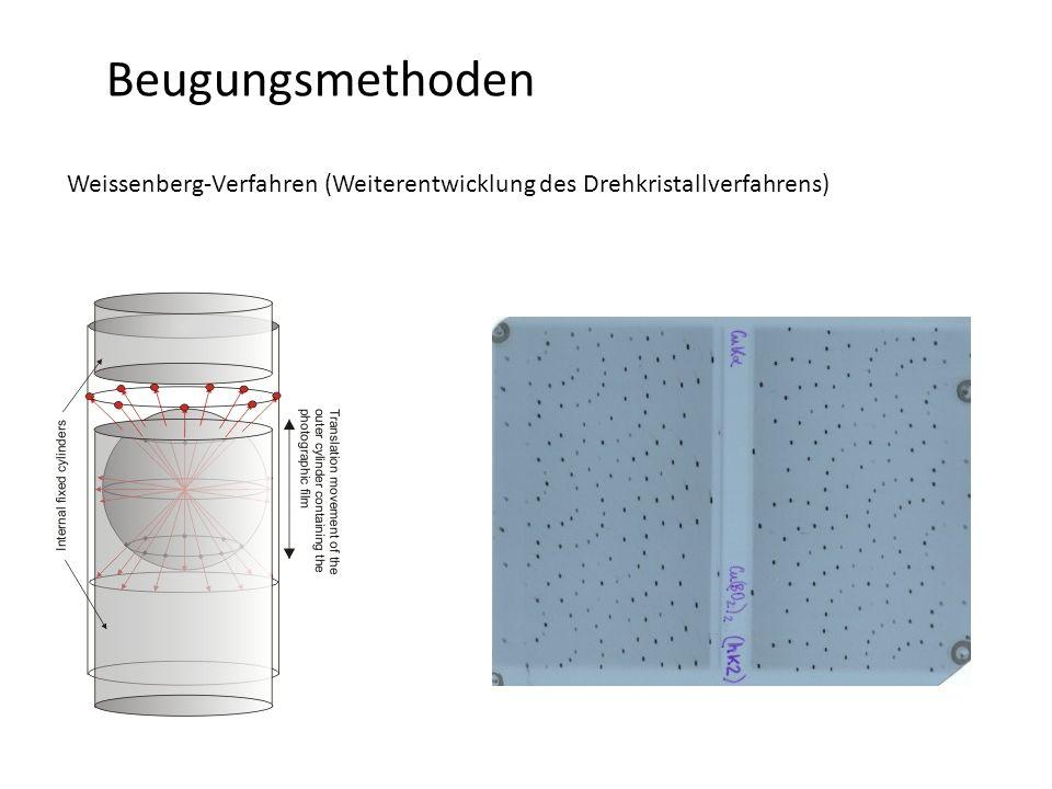 Beugungsmethoden Weissenberg-Verfahren (Weiterentwicklung des Drehkristallverfahrens)