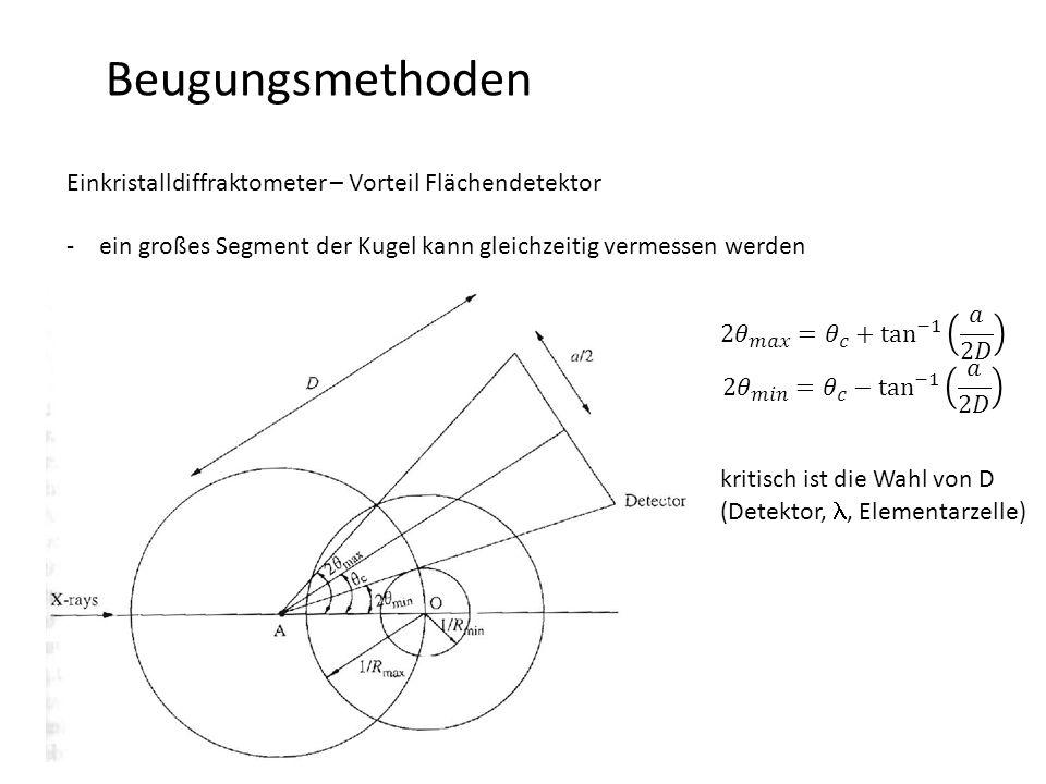 Beugungsmethoden Einkristalldiffraktometer – Vorteil Flächendetektor