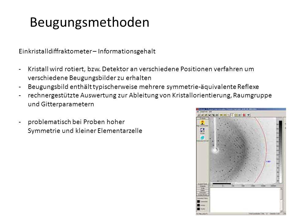 Beugungsmethoden Einkristalldiffraktometer – Informationsgehalt